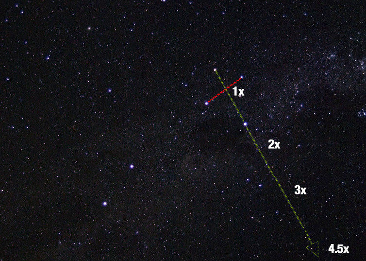 How to Polar Alignment in the Southern Hemisphere -