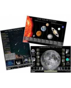 Orion Solar System, Moon, and Meteors Poster Kit